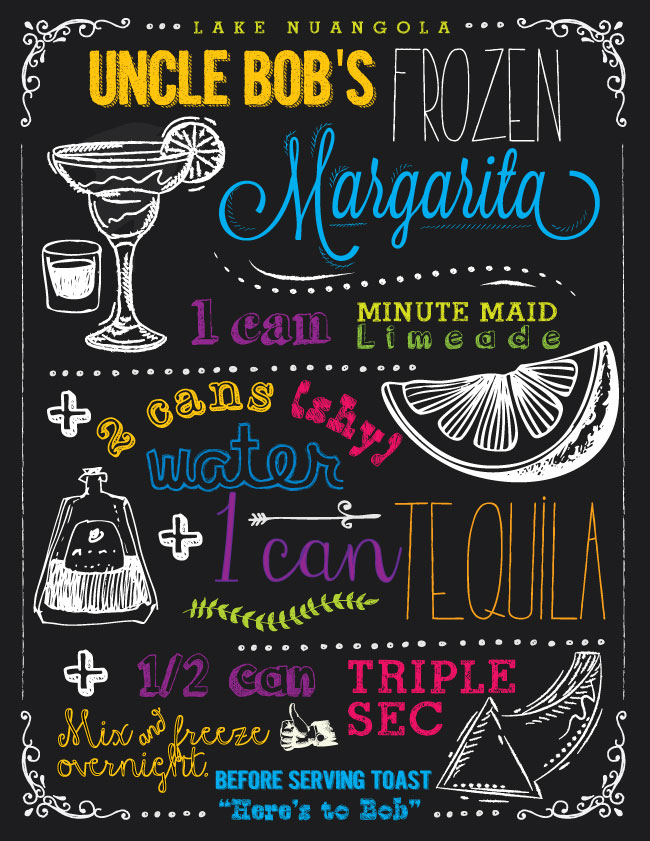 margarita recipe poster